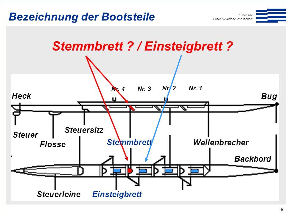 Lübecker Frauen-Ruder-Gesellschaft 19 Stemmbrett ? / Einsteigbrett ? Heck Bug Backbord Steuer Steuerleine Steuersitz Wellenbrecher Flosse Nr. 1Nr. 2 N