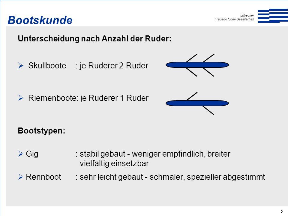 Lübecker Frauen-Ruder-Gesellschaft 63 Verkehrsregeln Regeln:  Großfahrzeuge haben generell Vorfahrt  Kleinfahrzeuge haben grundsätzlich und rechtzeitig auszuweichen, da Großfahrzeuge ihren Kurs nicht kurzfristig ändern können.
