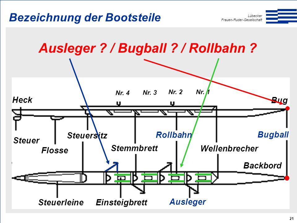 Lübecker Frauen-Ruder-Gesellschaft 21 Ausleger ? / Bugball ? / Rollbahn ? Heck Bug Backbord Steuer Steuerleine Steuersitz Wellenbrecher Flosse Nr. 1Nr
