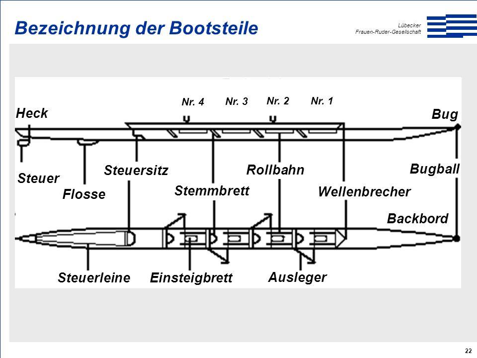 Lübecker Frauen-Ruder-Gesellschaft 22 Heck Bug Backbord Steuer Steuerleine Steuersitz Wellenbrecher Flosse Nr.