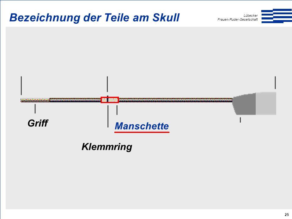 Lübecker Frauen-Ruder-Gesellschaft 25 Klemmring Griff Manschette Bezeichnung der Teile am Skull