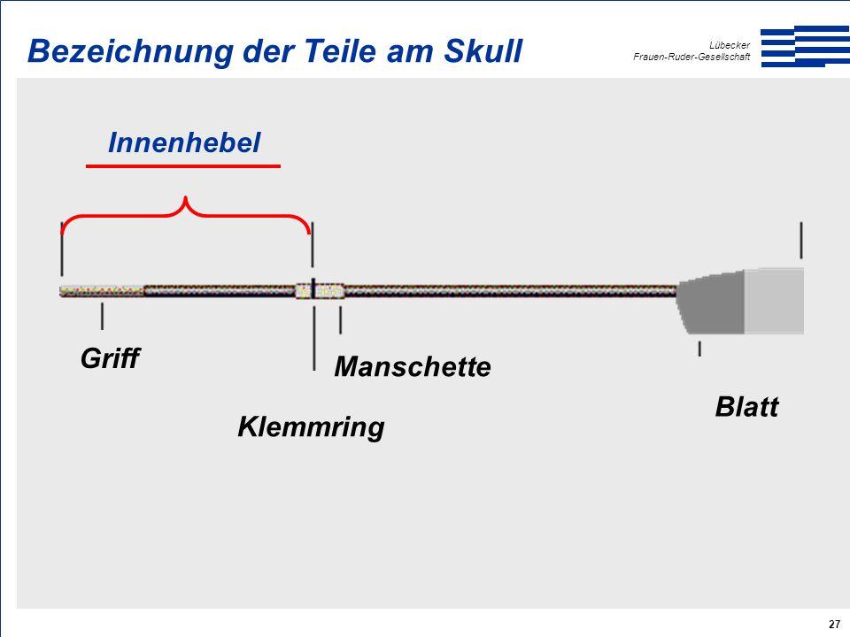 Lübecker Frauen-Ruder-Gesellschaft 27 Griff Klemmring Manschette Blatt Innenhebel Bezeichnung der Teile am Skull