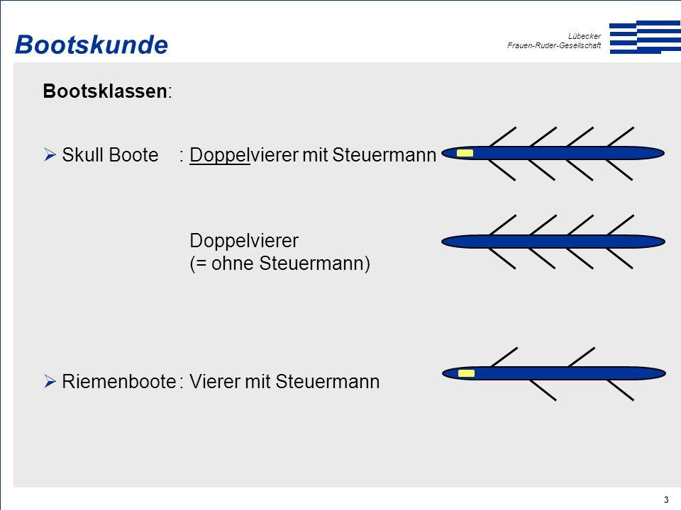 Lübecker Frauen-Ruder-Gesellschaft 3 Bootskunde Bootsklassen:  Skull Boote: Doppelvierer mit Steuermann Doppelvierer (= ohne Steuermann)  Riemenboote: Vierer mit Steuermann