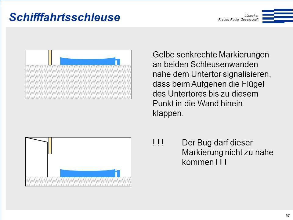 Lübecker Frauen-Ruder-Gesellschaft 57 Schifffahrtsschleuse Gelbe senkrechte Markierungen an beiden Schleusenwänden nahe dem Untertor signalisieren, dass beim Aufgehen die Flügel des Untertores bis zu diesem Punkt in die Wand hinein klappen.