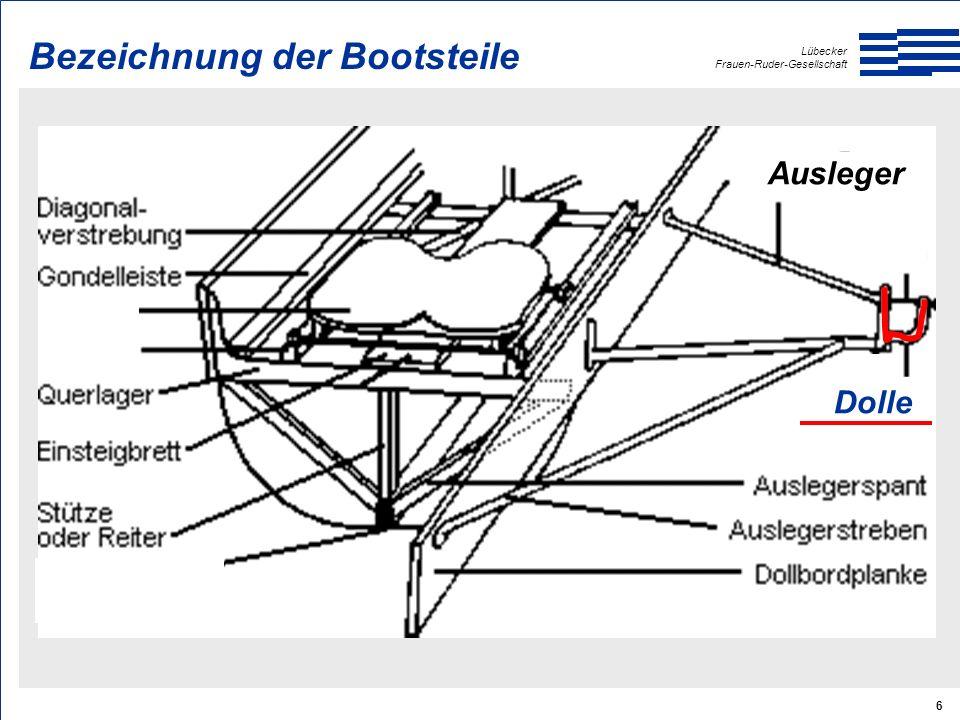 Lübecker Frauen-Ruder-Gesellschaft 6 Ausleger Dolle Bezeichnung der Bootsteile