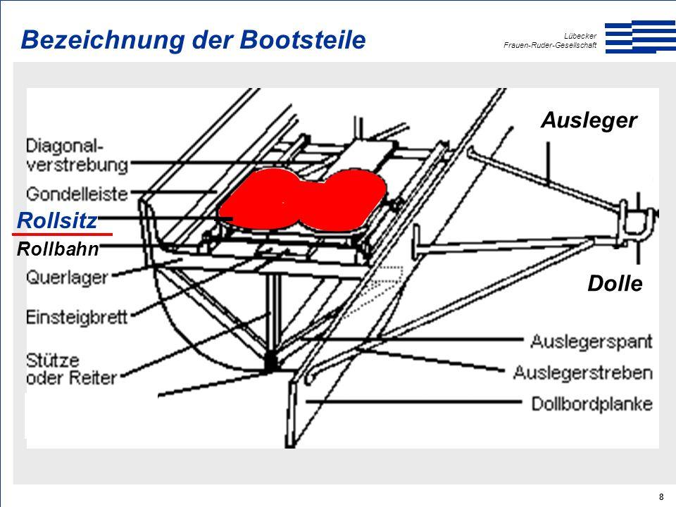 Lübecker Frauen-Ruder-Gesellschaft 29 Verantwortung im Boot  Verantwortung liegt stets bei der BOOTSOBFRAU/BOOTSOBMANN  Bootsobfrau-/Mann sorgt dafür, dass das Boot gemäß der Regeln geführt wird  Bootsobfrau/-Mann kann, muß aber nicht zugleich Steuermann sein - muß aber sicherstellen, dass geeignete Person steuert  Mannschaft muß wissen, wer Bootsobfrau/-Mann ist  Bootsobfrau/-Mann muß gefährliche Situationen erkennen, Entscheidungen treffen und die Fahrt bei Bedarf abbrechen Verstöße gegen die Wasserstraßenordnungen = Ordnungswidrigkeit Geldbuße