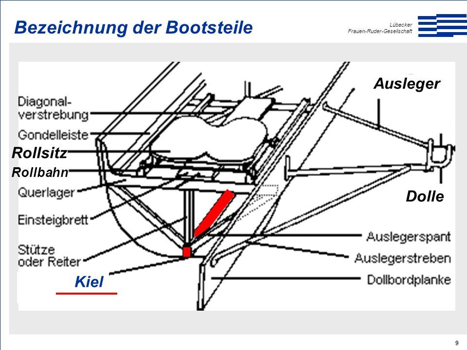 Lübecker Frauen-Ruder-Gesellschaft 9 Ausleger Dolle Rollbahn Rollsitz Kiel Bezeichnung der Bootsteile