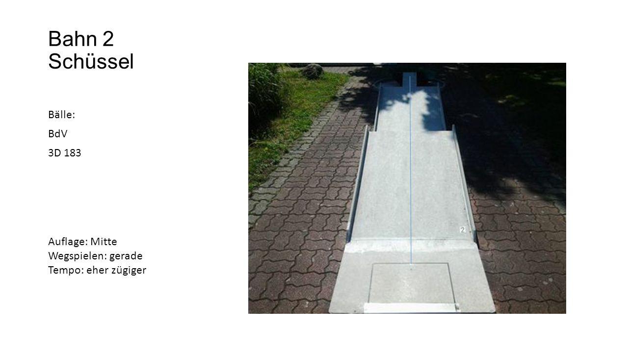 Bahn 13 Fenster Bälle: BdV Chris 99 Auflage: Mitte Wegspielen: leicht links Tempo: eher leichter Rücklauf: eher gering
