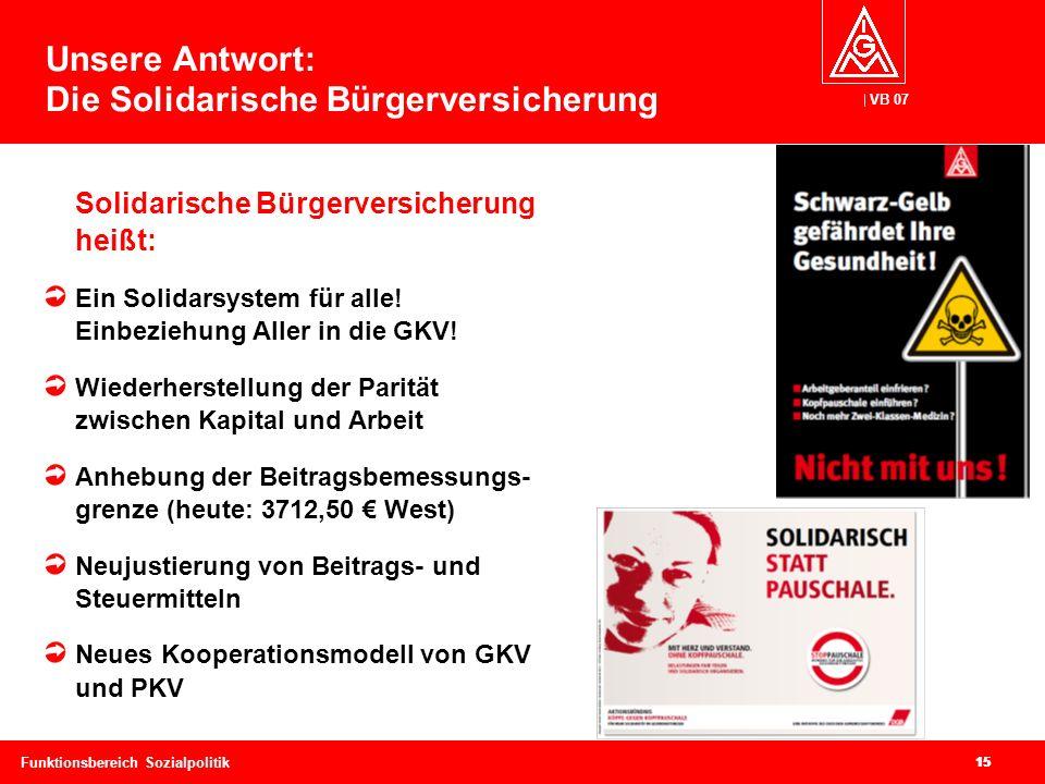 VB 07 15 Funktionsbereich Sozialpolitik 15 Unsere Antwort: Die Solidarische Bürgerversicherung Solidarische Bürgerversicherung heißt: Ein Solidarsystem für alle.
