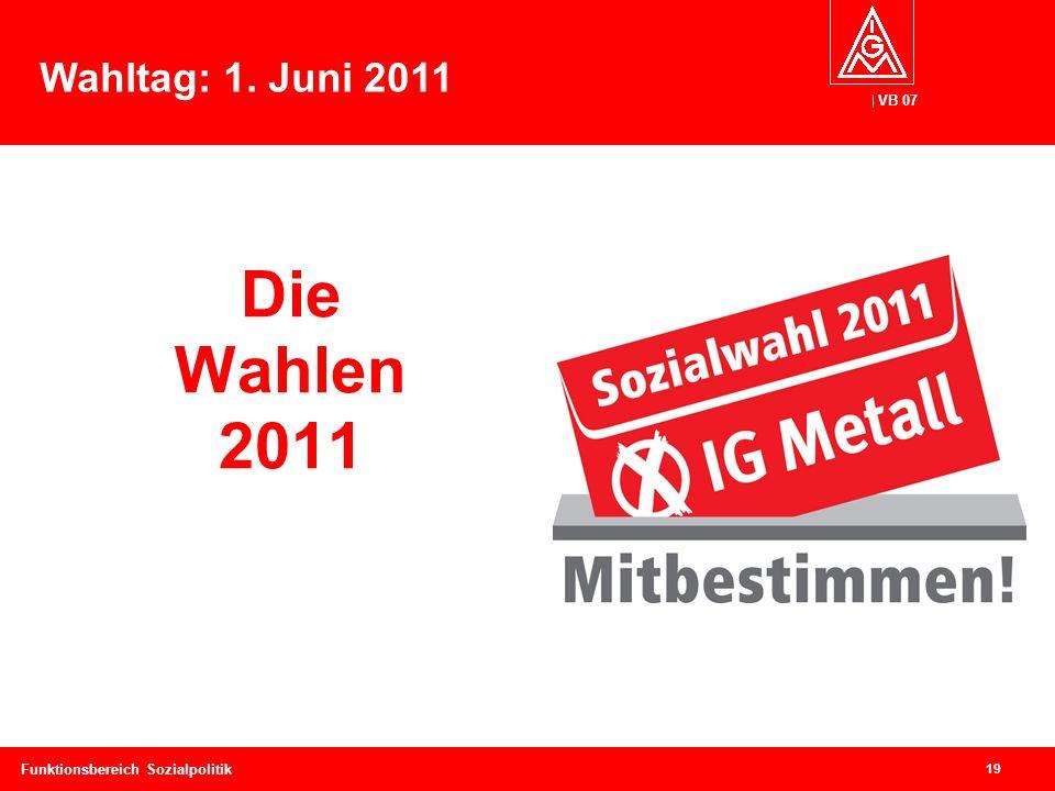 VB 07 19 Funktionsbereich Sozialpolitik Die Wahlen 2011 Wahltag: 1. Juni 2011