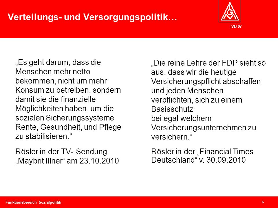 """VB 07 6 Funktionsbereich Sozialpolitik Verteilungs- und Versorgungspolitik… """"Es geht darum, dass die Menschen mehr netto bekommen, nicht um mehr Konsum zu betreiben, sondern damit sie die finanzielle Möglichkeiten haben, um die sozialen Sicherungssysteme Rente, Gesundheit, und Pflege zu stabilisieren. Rösler in der TV- Sendung """"Maybrit Illner am 23.10.2010 """"Die reine Lehre der FDP sieht so aus, dass wir die heutige Versicherungspflicht abschaffen und jeden Menschen verpflichten, sich zu einem Basisschutz bei egal welchem Versicherungsunternehmen zu versichern. Rösler in der """"Financial Times Deutschland v."""