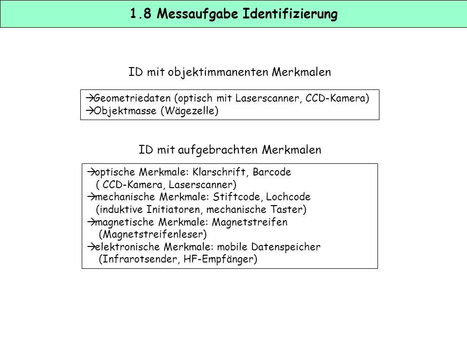 1.7 Messaufgabe Lagedetektion Anwesenheitskontrolle (nulldimensional):  ist Objekt anwesend oder nicht? Eine Anwesenheitskontrolle ist häufig ausreic