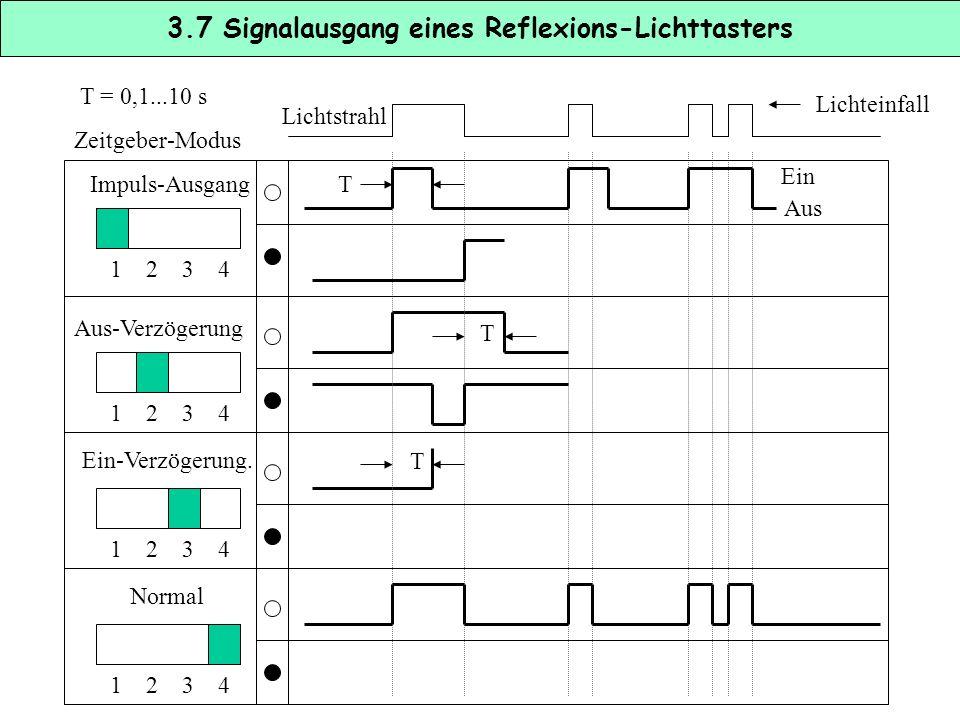 3.6 Typische Einsatzbereiche ausgewählter Sensoren Anwesen- heits- kontrolle Lage- detekti on ID Voll- ständig- keit Geome- trie- DatenMasse Taktiler