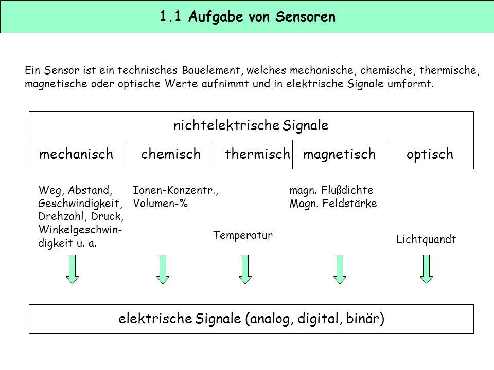 1.1 Aufgabe von Sensoren Ein Sensor ist ein technisches Bauelement, welches mechanische, chemische, thermische, magnetische oder optische Werte aufnimmt und in elektrische Signale umformt.
