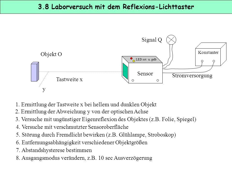 Zeitgeber-Modus Lichtstrahl Lichteinfall 1 2 3 4 Impuls-Ausgang 1 2 3 4 Aus-Verzögerung Ein-Verzögerung. Normal T = 0,1...10 s Ein Aus T T T 3.7 Signa