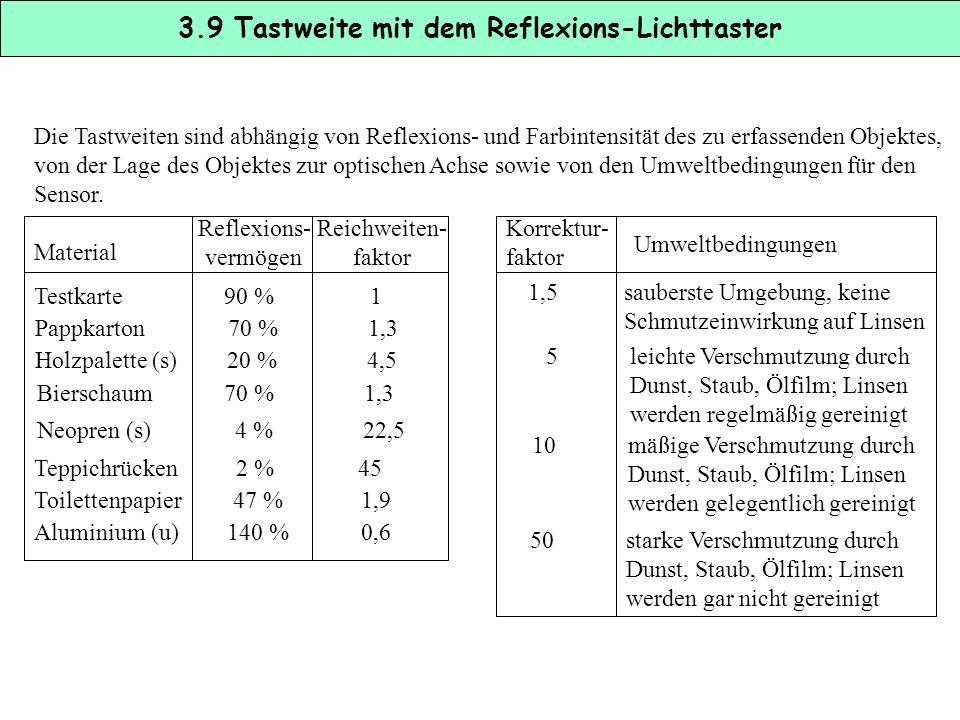 LED rot u. gelb Tastweite x 1. Ermittlung der Tastweite x bei hellem und dunklen Objekt 2. Ermittlung der Abweichung y von der optischen Achse y 3. Ve
