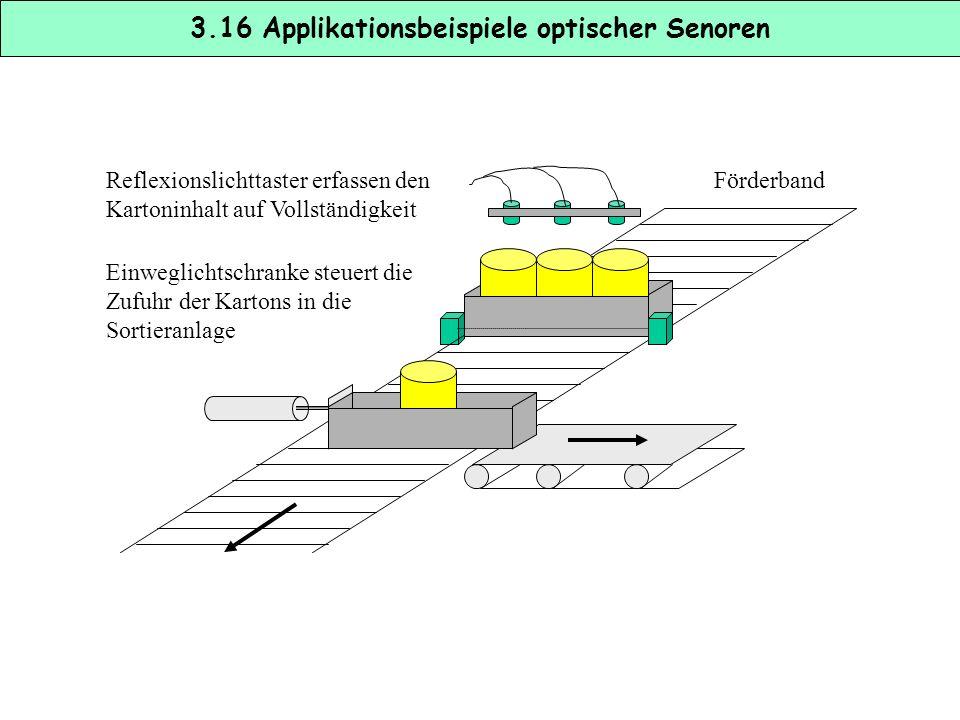 Optischer Sensor Lichtwellenleiter 24 V Stromversorgung Signal Q (akustisch) 3.15 Versuch mit Lichtwellenleiter: Füllstandssenor