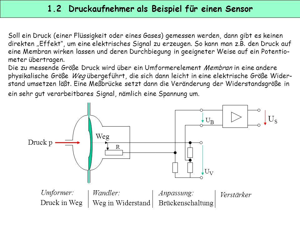 """1.2 Druckaufnehmer als Beispiel für einen Sensor Soll ein Druck (einer Flüssigkeit oder eines Gases) gemessen werden, dann gibt es keinen direkten """"Effekt , um eine elektrisches Signal zu erzeugen."""