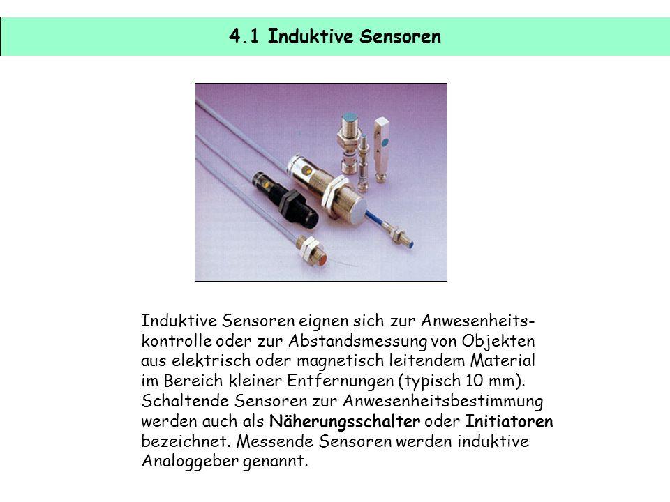 Der optische Sender strahlt das mit einer hohen Frequenz sinusförmige modulierte Licht durch eine Optik gebündelt ab. Trifft das Licht auf einen Gegen