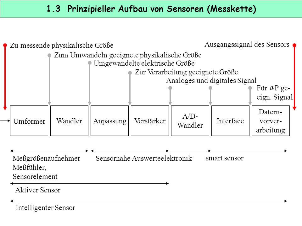 """1.2 Druckaufnehmer als Beispiel für einen Sensor Soll ein Druck (einer Flüssigkeit oder eines Gases) gemessen werden, dann gibt es keinen direkten """"Ef"""