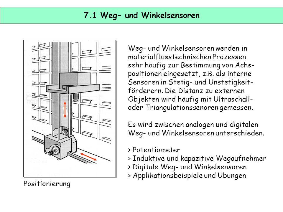 6.4 Ultraschallsensoren – Vor- und Nachteile Vorteile > Vollständige materialunabhängige Abtastung von Objekten, erfassen auch von durchsichtigen Obje