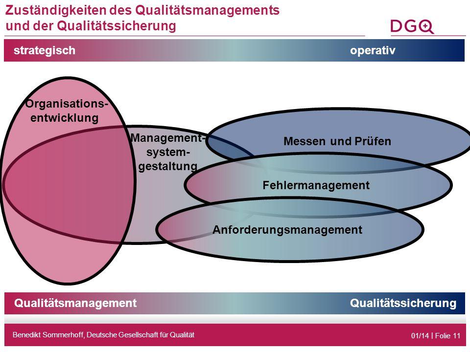 01/14 | Folie 11 Zuständigkeiten des Qualitätsmanagements und der Qualitätssicherung Benedikt Sommerhoff, Deutsche Gesellschaft für Qualität Organisat