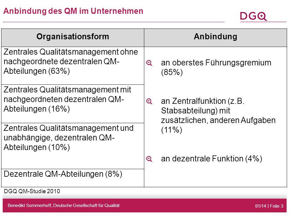 01/14 | Folie 3 Anbindung des QM im Unternehmen Benedikt Sommerhoff, Deutsche Gesellschaft für Qualität OrganisationsformAnbindung Zentrales Qualitätsmanagement ohne nachgeordnete dezentralen QM- Abteilungen (63%) an oberstes Führungsgremium (85%) an Zentralfunktion (z.B.