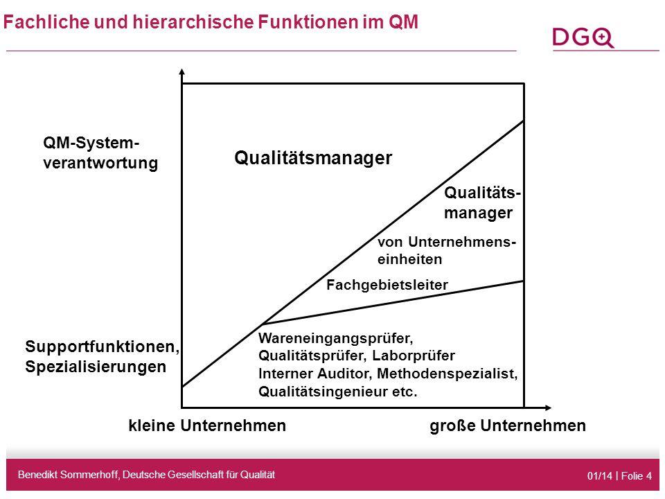 01/14 | Folie 4 Fachliche und hierarchische Funktionen im QM Benedikt Sommerhoff, Deutsche Gesellschaft für Qualität QM-System- verantwortung Supportf