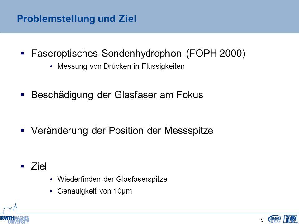 5 Problemstellung und Ziel  Faseroptisches Sondenhydrophon (FOPH 2000) Messung von Drücken in Flüssigkeiten  Beschädigung der Glasfaser am Fokus  Veränderung der Position der Messspitze  Ziel Wiederfinden der Glasfaserspitze Genauigkeit von 10µm