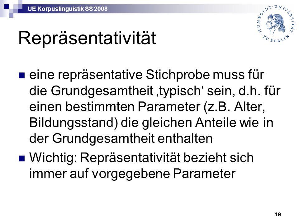 UE Korpuslinguistik SS 2008 19 Repräsentativität eine repräsentative Stichprobe muss für die Grundgesamtheit 'typisch' sein, d.h. für einen bestimmten