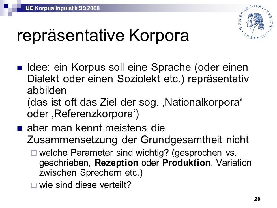 UE Korpuslinguistik SS 2008 20 repräsentative Korpora Idee: ein Korpus soll eine Sprache (oder einen Dialekt oder einen Soziolekt etc.) repräsentativ abbilden (das ist oft das Ziel der sog.