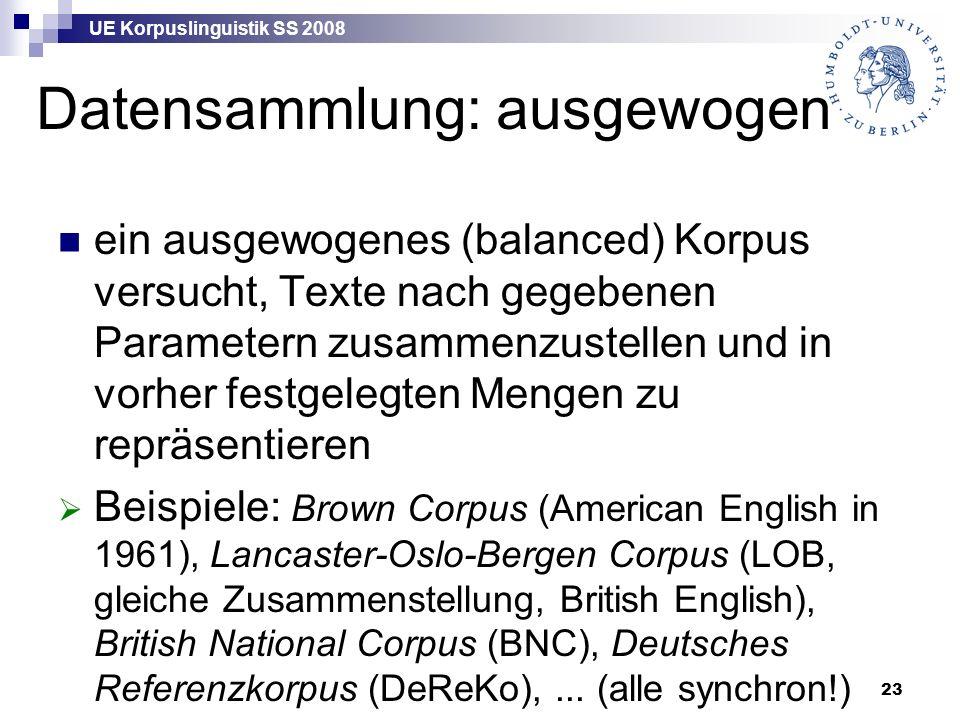 UE Korpuslinguistik SS 2008 23 Datensammlung: ausgewogen ein ausgewogenes (balanced) Korpus versucht, Texte nach gegebenen Parametern zusammenzustellen und in vorher festgelegten Mengen zu repräsentieren  Beispiele: Brown Corpus (American English in 1961), Lancaster-Oslo-Bergen Corpus (LOB, gleiche Zusammenstellung, British English), British National Corpus (BNC), Deutsches Referenzkorpus (DeReKo),...