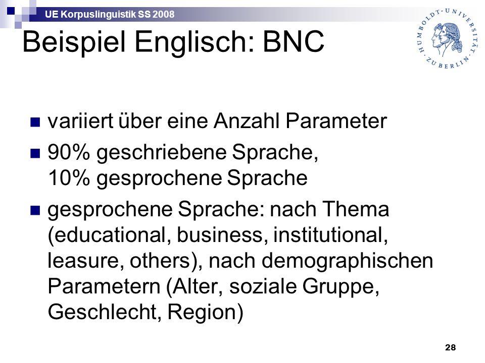 UE Korpuslinguistik SS 2008 28 Beispiel Englisch: BNC variiert über eine Anzahl Parameter 90% geschriebene Sprache, 10% gesprochene Sprache gesprochene Sprache: nach Thema (educational, business, institutional, leasure, others), nach demographischen Parametern (Alter, soziale Gruppe, Geschlecht, Region)