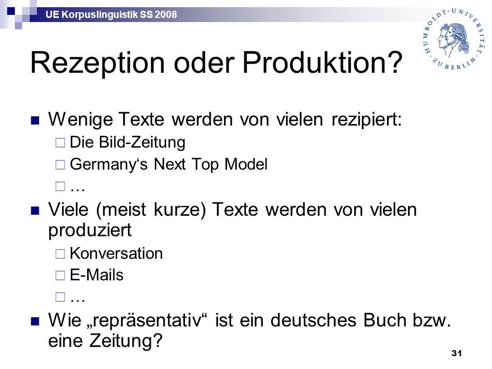 UE Korpuslinguistik SS 2008 31 Rezeption oder Produktion? Wenige Texte werden von vielen rezipiert:  Die Bild-Zeitung  Germany's Next Top Model  …