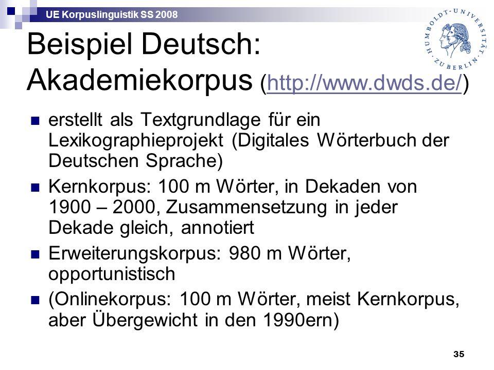 UE Korpuslinguistik SS 2008 35 Beispiel Deutsch: Akademiekorpus (http://www.dwds.de/)http://www.dwds.de/ erstellt als Textgrundlage für ein Lexikographieprojekt (Digitales Wörterbuch der Deutschen Sprache) Kernkorpus: 100 m Wörter, in Dekaden von 1900 – 2000, Zusammensetzung in jeder Dekade gleich, annotiert Erweiterungskorpus: 980 m Wörter, opportunistisch (Onlinekorpus: 100 m Wörter, meist Kernkorpus, aber Übergewicht in den 1990ern)