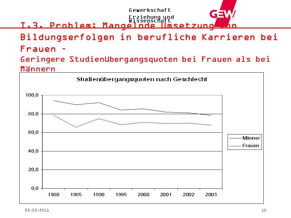 Gewerkschaft Erziehung und Wissenschaft 25.03.201110 I.3. Problem: Mangelnde Umsetzung von Bildungserfolgen in berufliche Karrieren bei Frauen – Gerin