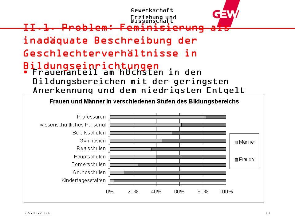 Gewerkschaft Erziehung und Wissenschaft 25.03.201113 II.1. Problem: Feminisierung als inadäquate Beschreibung der Geschlechterverhältnisse in Bildungs