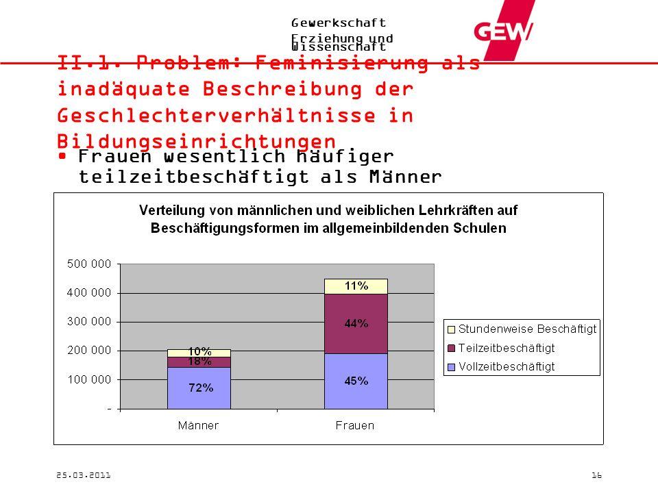 Gewerkschaft Erziehung und Wissenschaft 25.03.201116 II.1. Problem: Feminisierung als inadäquate Beschreibung der Geschlechterverhältnisse in Bildungs