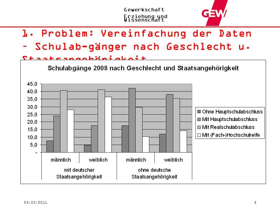 Gewerkschaft Erziehung und Wissenschaft 25.03.20115 1.