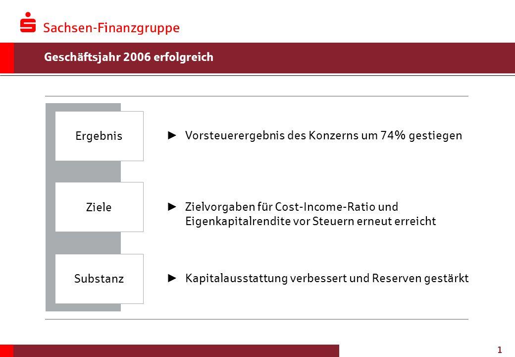 2 Zinsentwicklung vermindert Fristentransformationsbeitrag Quelle: Deutsche Bundesbank 200420052006