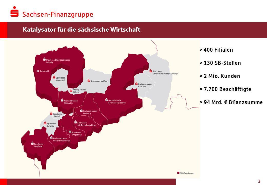 3 Katalysator für die sächsische Wirtschaft > 400 Filialen > 130 SB-Stellen > 2 Mio. Kunden > 7.700 Beschäftigte > 94 Mrd. € Bilanzsumme