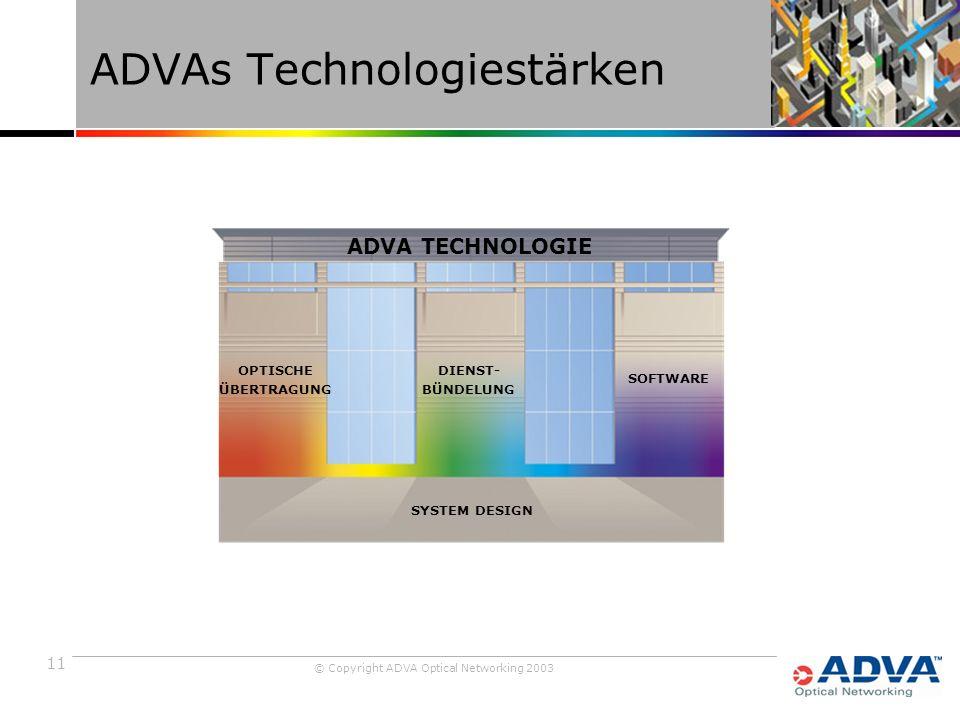 11 © Copyright ADVA Optical Networking 2003 ADVAs Technologiestärken OPTISCHE ÜBERTRAGUNG DIENST- BÜNDELUNG SOFTWARE SYSTEM DESIGN ADVA TECHNOLOGIE