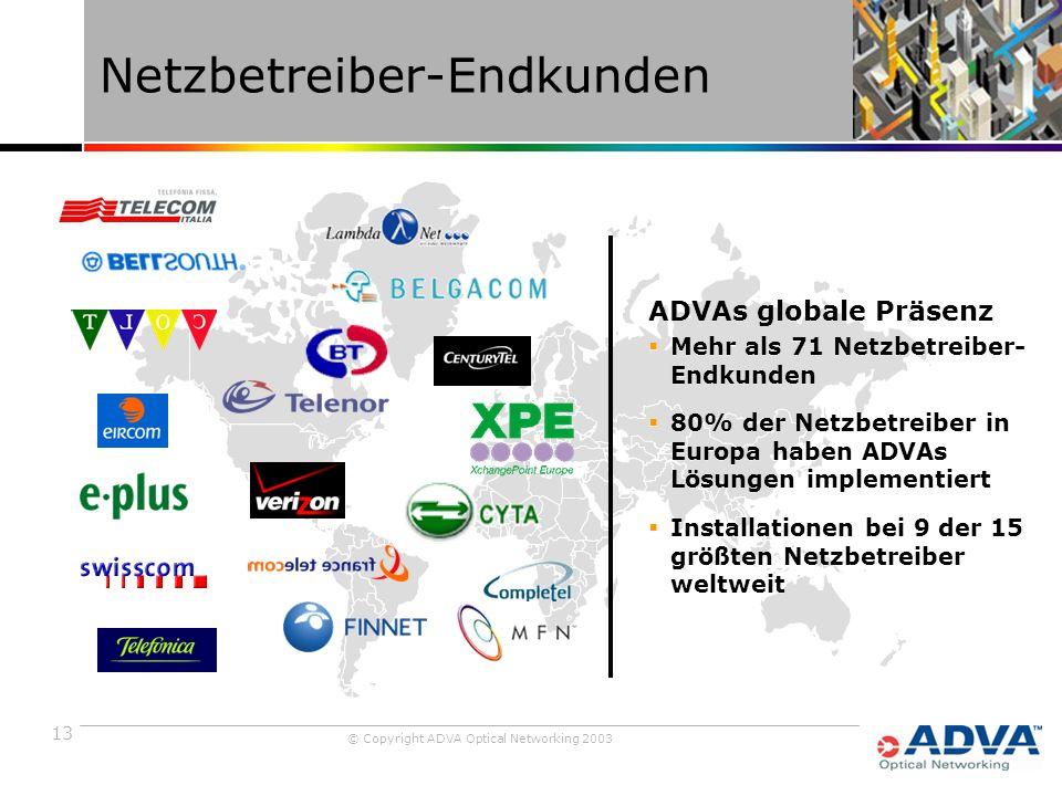 13 © Copyright ADVA Optical Networking 2003 Netzbetreiber-Endkunden ADVAs globale Präsenz  Mehr als 71 Netzbetreiber- Endkunden  80% der Netzbetreiber in Europa haben ADVAs Lösungen implementiert  Installationen bei 9 der 15 größten Netzbetreiber weltweit ADVAs globale Präsenz  Mehr als 71 Netzbetreiber- Endkunden  80% der Netzbetreiber in Europa haben ADVAs Lösungen implementiert  Installationen bei 9 der 15 größten Netzbetreiber weltweit