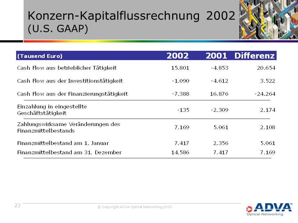 23 © Copyright ADVA Optical Networking 2003 Konzern-Kapitalflussrechnung 2002 (U.S. GAAP)