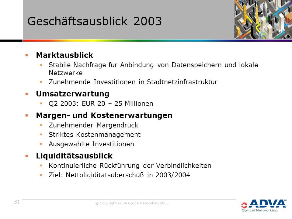 31 © Copyright ADVA Optical Networking 2003 Geschäftsausblick 2003  Marktausblick  Stabile Nachfrage für Anbindung von Datenspeichern und lokale Netzwerke  Zunehmende Investitionen in Stadtnetzinfrastruktur  Umsatzerwartung  Q2 2003: EUR 20 – 25 Millionen  Margen- und Kostenerwartungen  Zunehmender Margendruck  Striktes Kostenmanagement  Ausgewählte Investitionen  Liquiditätsausblick  Kontinuierliche Rückführung der Verbindlichkeiten  Ziel: Nettoliqiditätsüberschuß in 2003/2004