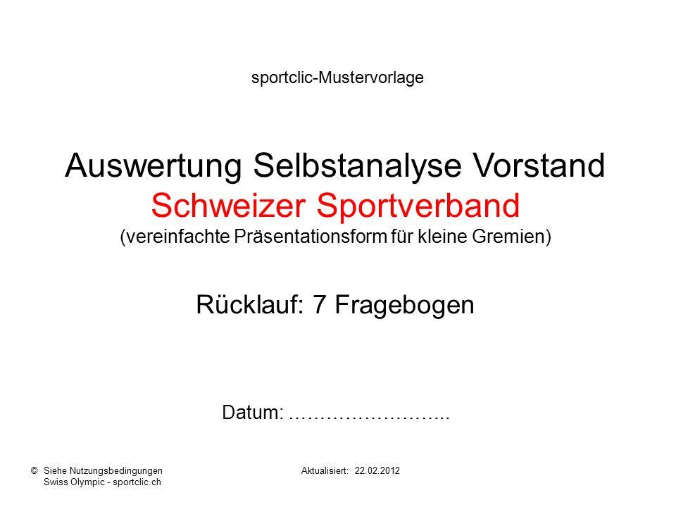 Auswertung Selbstanalyse Vorstand Schweizer Sportverband (vereinfachte Präsentationsform für kleine Gremien) Rücklauf: 7 Fragebogen Datum: ……………………..