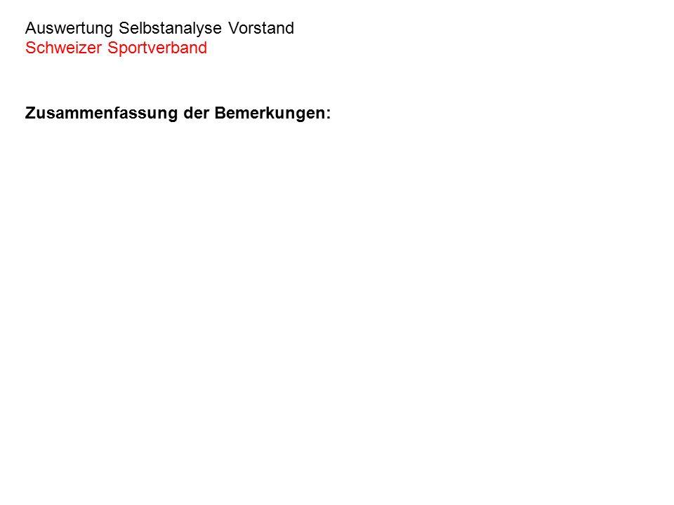 Auswertung Selbstanalyse Vorstand Schweizer Sportverband Zusammenfassung der Bemerkungen: