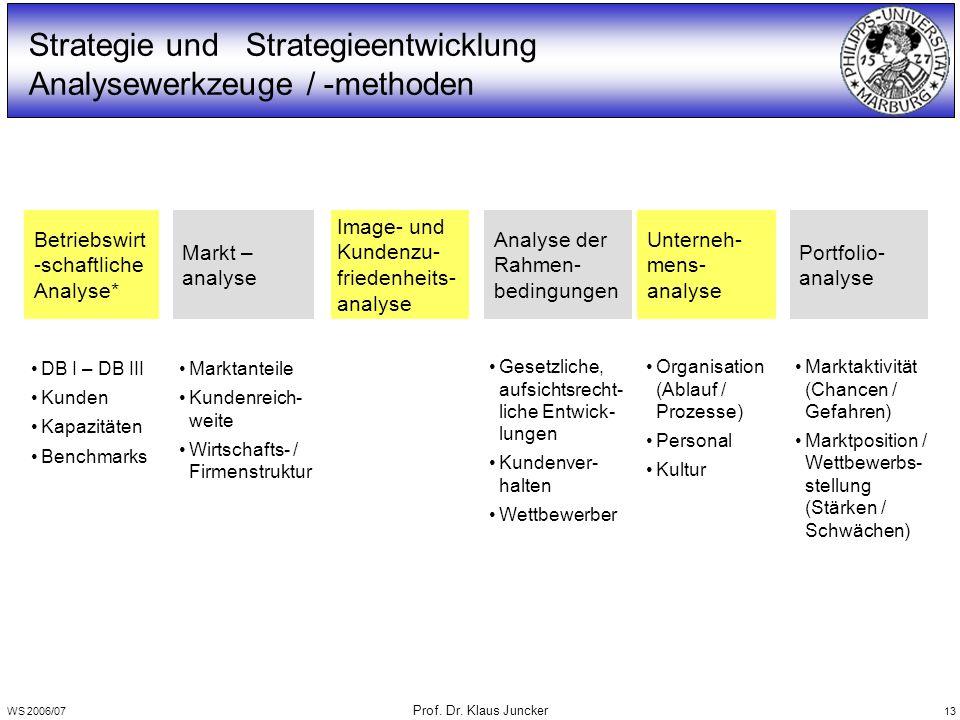 WS 2006/07 Prof. Dr. Klaus Juncker 13 Betriebswirt -schaftliche Analyse* Markt – analyse Image- und Kundenzu- friedenheits- analyse Analyse der Rahmen
