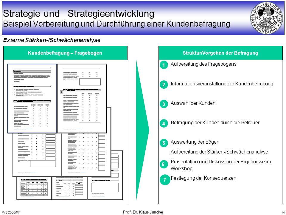 WS 2006/07 Prof. Dr. Klaus Juncker 14 Strategie und Strategieentwicklung Beispiel Vorbereitung und Durchführung einer Kundenbefragung Kundenbefragung