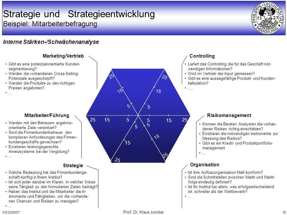 WS 2006/07 Prof. Dr. Klaus Juncker 15 Strategie und Strategieentwicklung Beispiel: Mitarbeiterbefragung Strategie Mitarbeiter/FührungRisikomanagement